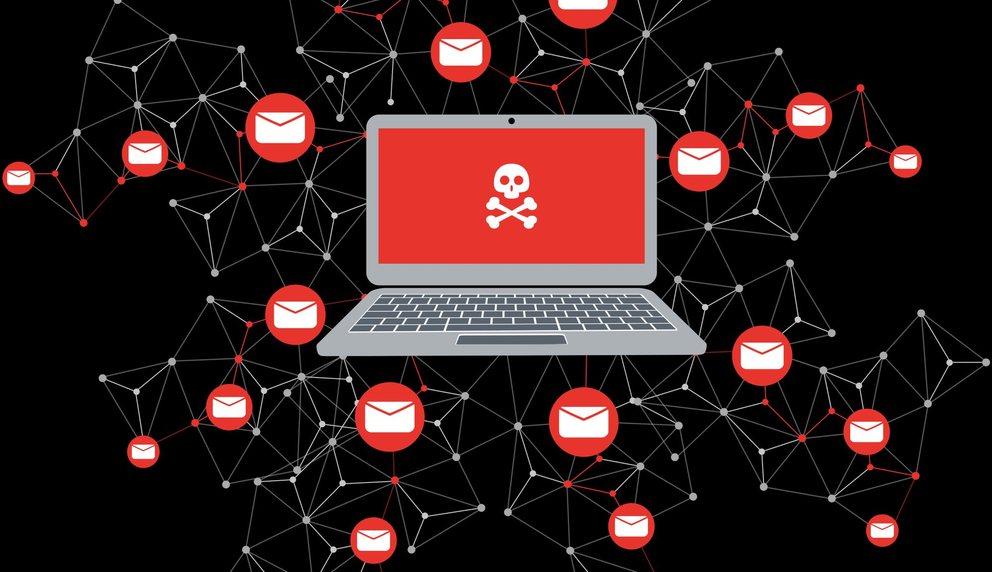 Social Engineering 2.0 - Evasive Spear Phishing and Vendor Email Compromise