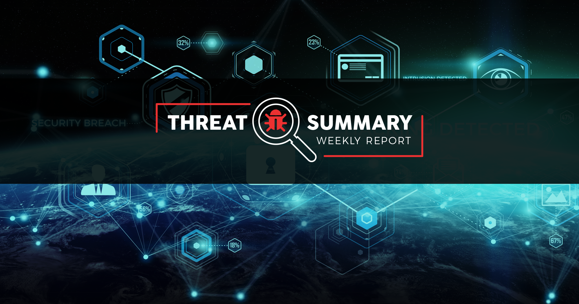 Threat Summary - Week 42, 2019